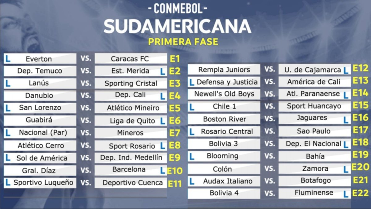 Sudamericana: los argentinos con suerte dispar en el sorteo