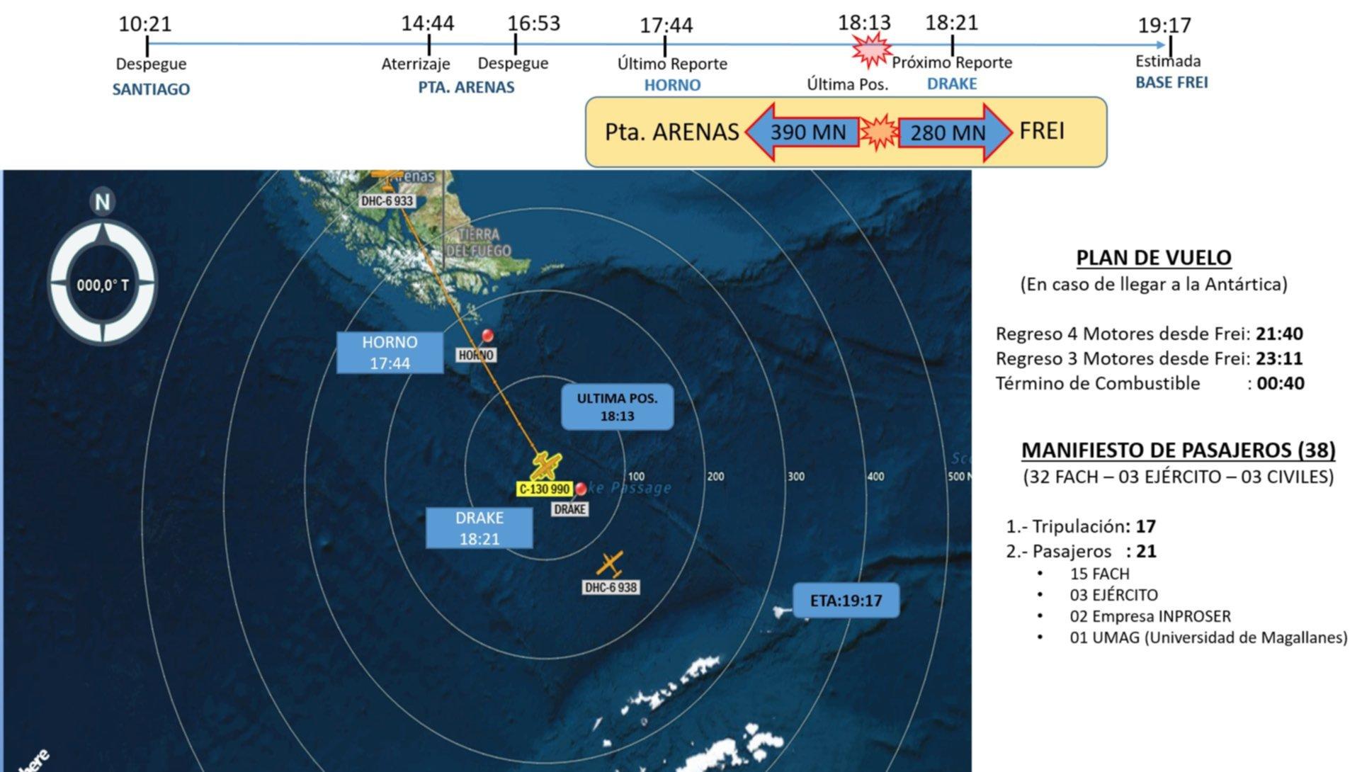 FACh confirma existencia de audio que acusa falla eléctrica en avión siniestrado